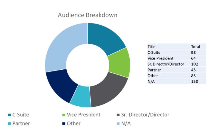 Audience Breakdown.png